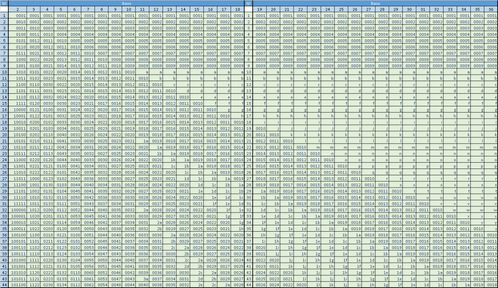 Bases para 44 numeros