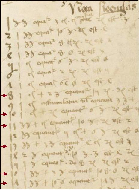 Tractatus arithmetici