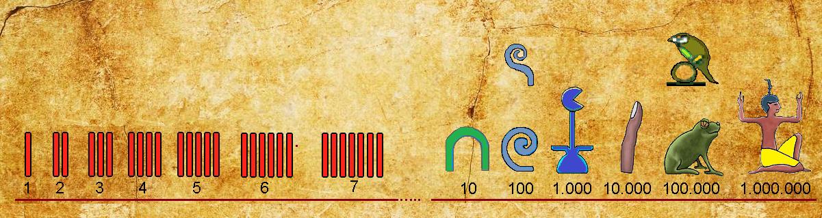 Numeración Egipcia: Jeroglíficav