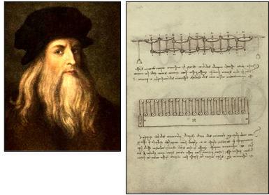 Leonardo da Vinci y Codex Madrid I