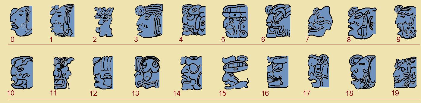 Cabezas de dioses mayas representado números