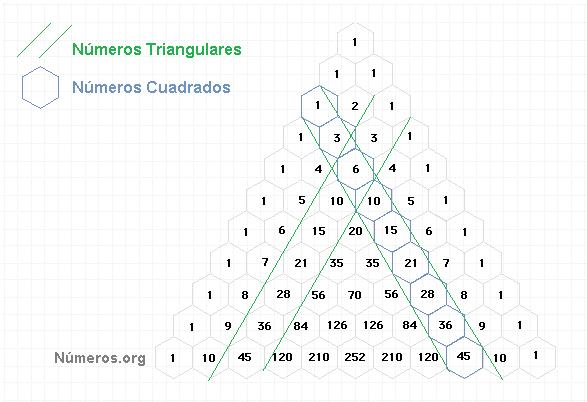 Números poligonales.