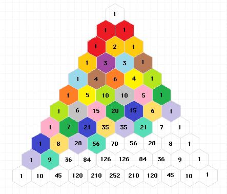 Sucesión de Padovan en el triángulo de Tartaglia (Pascal)