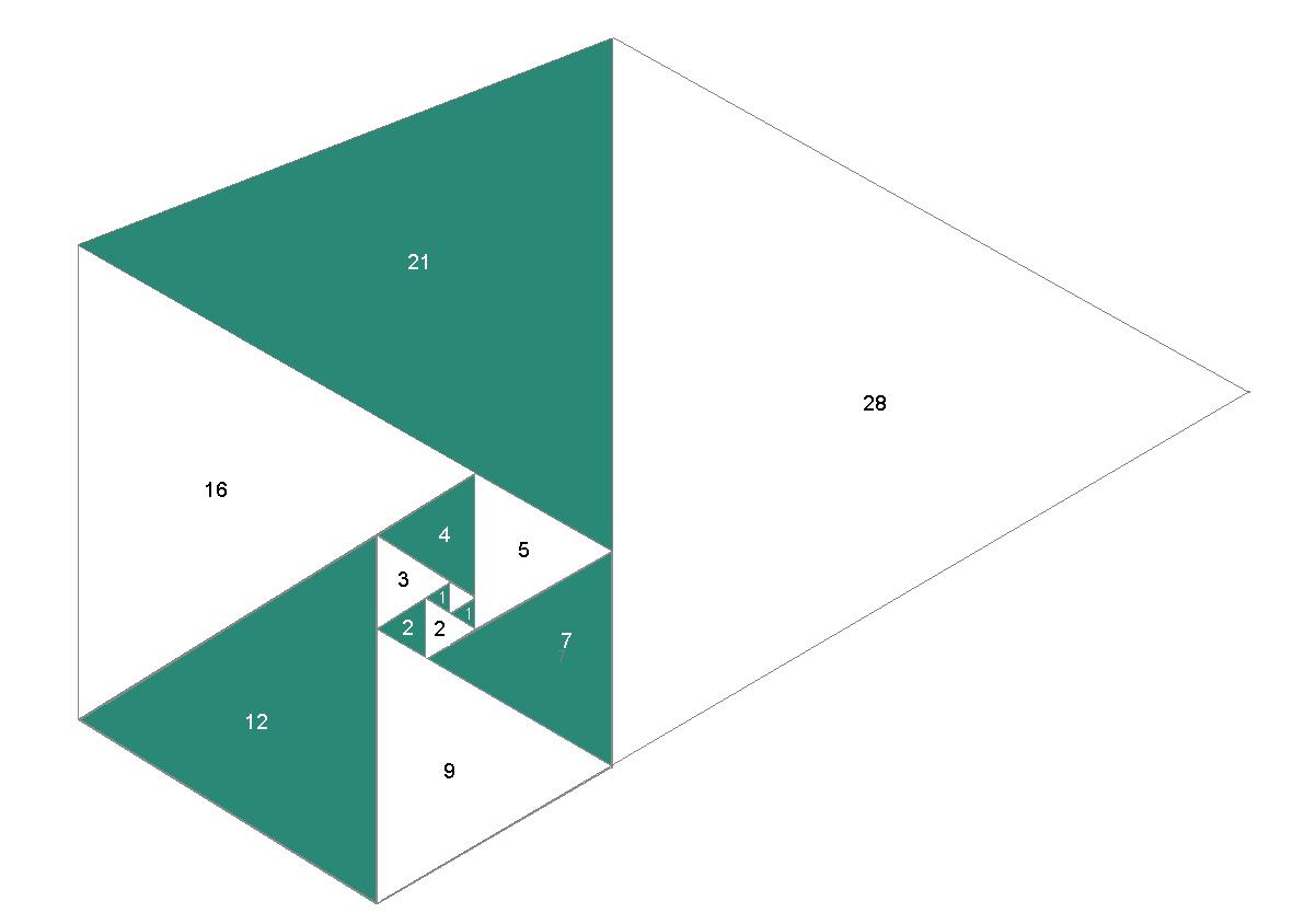Espiral de Padovan con triángulos equiláteros.