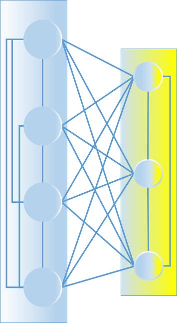 DBM (Deep Boltzmann Machines)