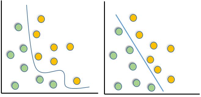 Representación datos de entrada 2D y transformados SVM