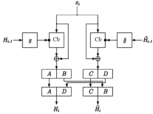 Esquema MDC-2