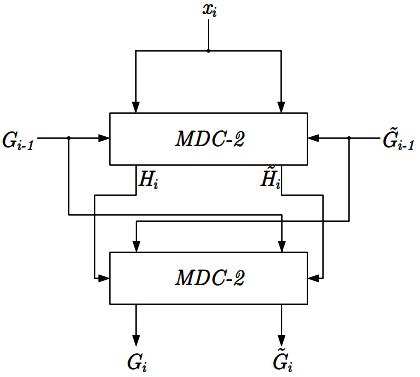 Esquema MDC-4