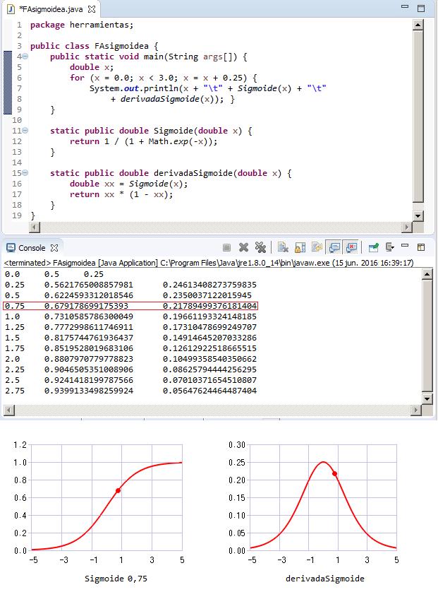Función de activación sigmoidea - Java